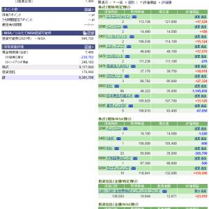 【妻の資産運用】大和証券リビング投資法人(8986)を買付