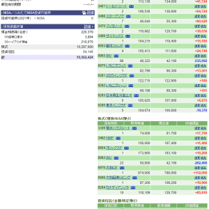 【妻の資産運用】インフラファンド2銘柄を買付