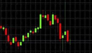 個人、待望の押し目買い 株式相場は簡単に下がらないかもしれませんね