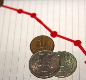リート (不動産投資信託)は株式よりリスク (変動率) が大きいのかも?