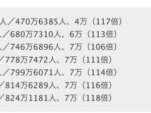 「シャープマスク」ちっとも当たらない 倍率118倍、7回連続で当選確率1%未満
