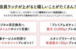 ポイントサイト「ポイントタウン」の総合人気ランキング(週間)2019/8/25付