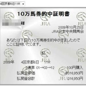 プラタナスの落葉&掲載洩れ写真&今日のJRA!