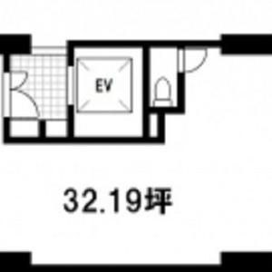【非公開計画物件】人形町・水天宮駅徒歩1分医療向きビルテナント
