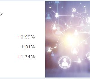 dポイント投資のテーマで運用にチャレンジ(2019年10月)