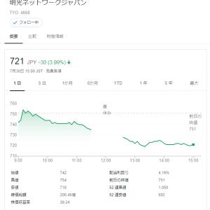 SBIネオモバイル証券/明光ネットワークジャパン(4668)を新規購入しました(2020年7月5週目)