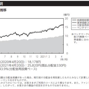 明治安田アメリカ株式ファンド運用報告書(2021年4月20日決算)が交付