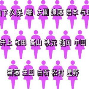 乃木坂46 25thシングル 選抜メンバー&十一福神