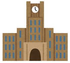アメリカ大学進学費用をどう準備するか?