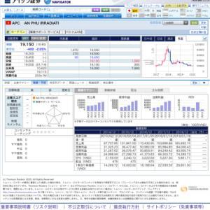日本にない業種の株を買ってみた