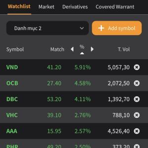 ベトナム株が上がらない。デルタ株は、摂取率の低い国を浮かび上がらせるのか?