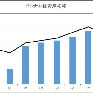 7月末ベトナム株は前月比で大幅な減少