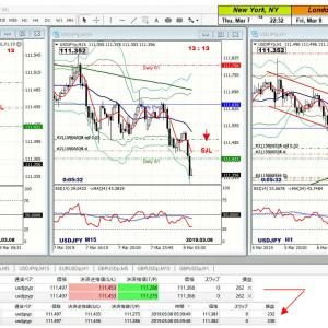 Easy 3Charts Trend FX手法-04