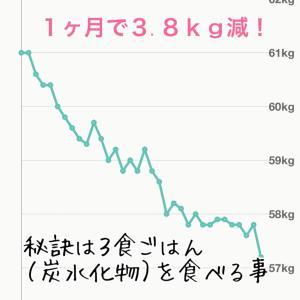 1ヶ月で−3.8kg減!コロナ禍でも50代から痩せた