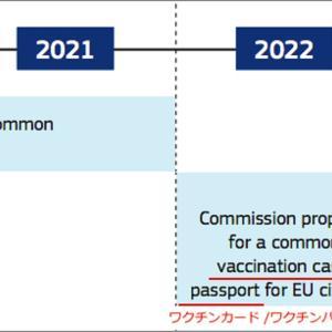 監視される為に永遠にワクチンを打ち続ける事を強要されるのが「ワクチンパスポート」