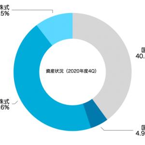 資産状況(2021年3月末)
