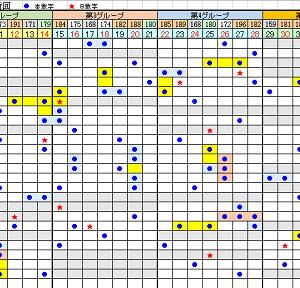 ロト6抽選結果  第1554回 (2021年1月25日)