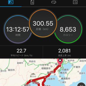 ブルベ400達成〜三船雅彦さん(プロ)と私(素人)の違い〜