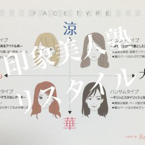 改訂版【印象美人塾式顔型診断】