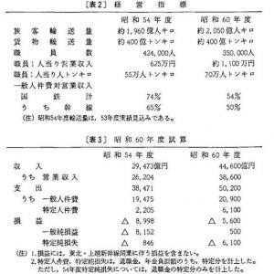 国鉄労働組合史詳細解説 126-2