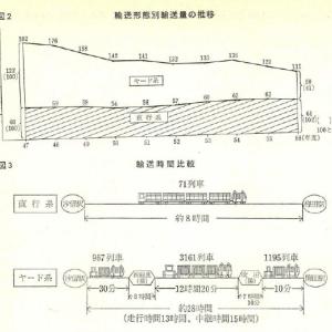 国鉄労働組合史詳細解説 128