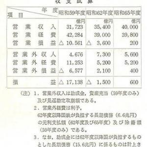 国鉄労働組合史詳細解説 105