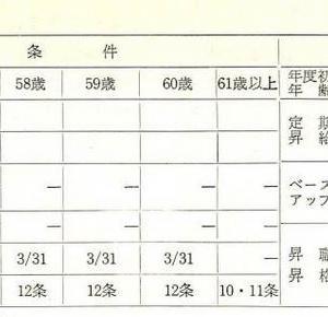 国鉄労働組合史詳細解説 106