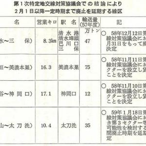 国鉄労働組合史詳細解説 91