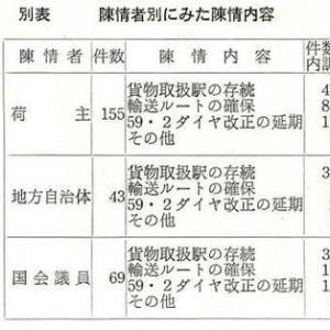 国鉄労働組合史詳細解説 90