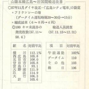 国鉄労働組合史詳細解説 89
