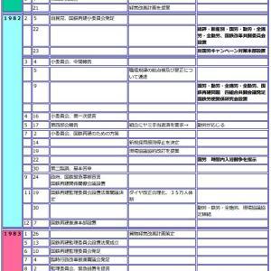 国鉄労働組合史詳細解説 102