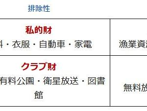 国鉄労働組合史詳細解説 92