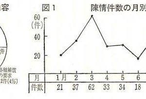 国鉄労働組合史詳細解説 91-2