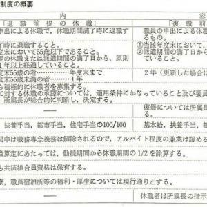 国鉄労働組合史詳細解説 98