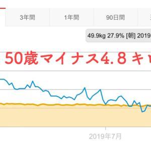 50歳でマイナス4.8キロ!ダイエット成功の秘訣は食事にあり!