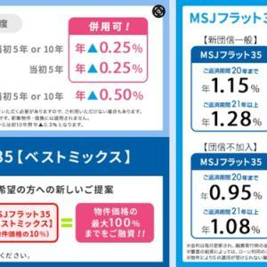 日本モーゲージサービスの住宅ローン【フラット35】2021年8月金利が発表されています。