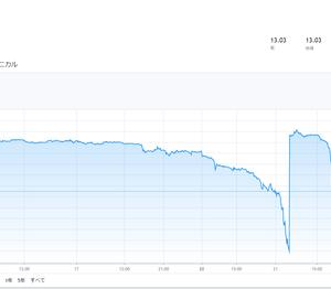 【相場】原油価格、またジワジワとヤバイ(4月22日)