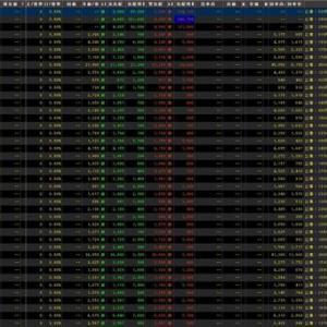【直近IPO銘柄まとめ】HYPER SBIで使えるCSVデータ配信(6/24更新)