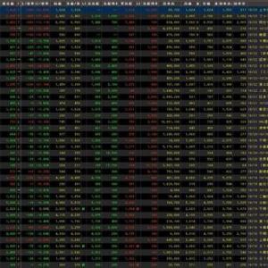 【S高銘柄まとめ】HYPER SBIで使えるCSVデータ配信(10/23更新)