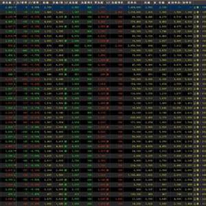 【直近IPO銘柄まとめ】HYPER SBIで使えるCSVデータ配信(6/18更新)