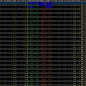 【直近IPO銘柄まとめ】HYPER SBIで使えるCSVデータ配信(9/24更新)
