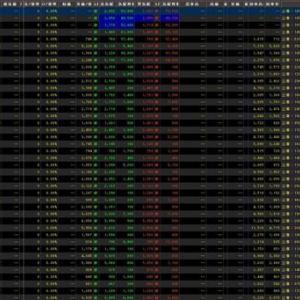 【直近IPO銘柄まとめ】HYPER SBIで使えるCSVデータ配信(9/28更新)