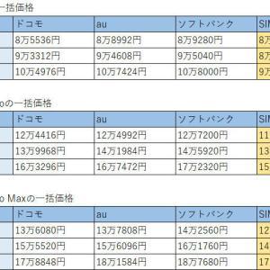 iPhone11の予約開始( ´艸`)