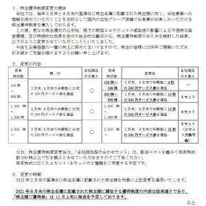 吉野家の株主優待の変更!?改悪?