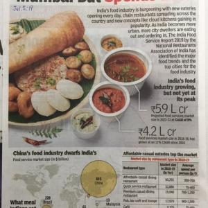 ベジタリアン優勢か:インド外食事情