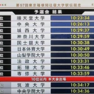 箱根駅伝予選会2021の感想【予選通過校編】~今日は頭髪の日