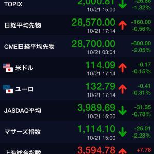 日本株が弱過ぎて…(u_u)
