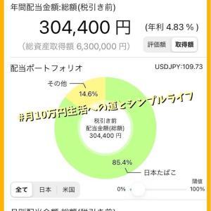【貯金と投資】2021年9月10日のポートフォリオ。オールプラ転!買えないじゃないか~!!!