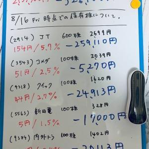 【貯金と投資】下げ止まったか?含み損はstill30万円超でござい!