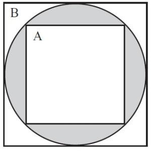 正方形の中に正方形、正三角形の中に正三角形がある面積問題